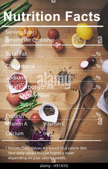 nutritional concept Weight loss and nutrition services personalized nutrition and weight loss assessments and plans designed just for you.