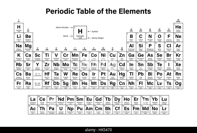 Periodic table elements science background cut out stock images periodic table of the elements including 2016 the four new elements nihonium moscovium tennessine urtaz Gallery