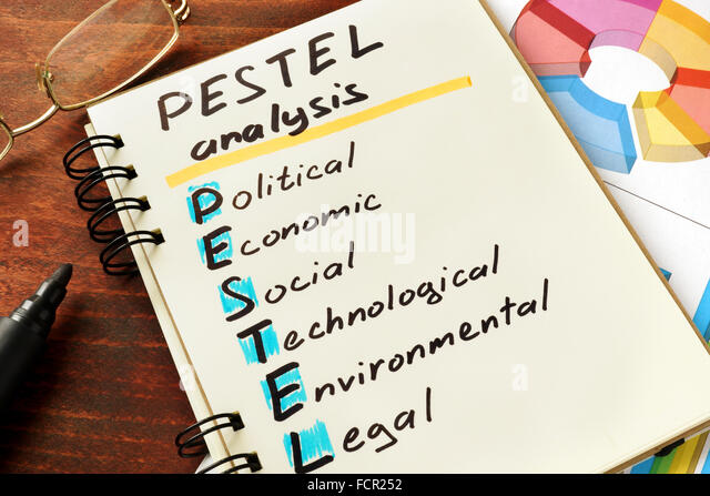 pest analysis photography What is a pestle analysis pestle is an acronym for political, economic, social, technological, legal and environmental the purpose of a pestle analysis is to.