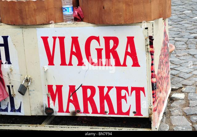 Viagra market share
