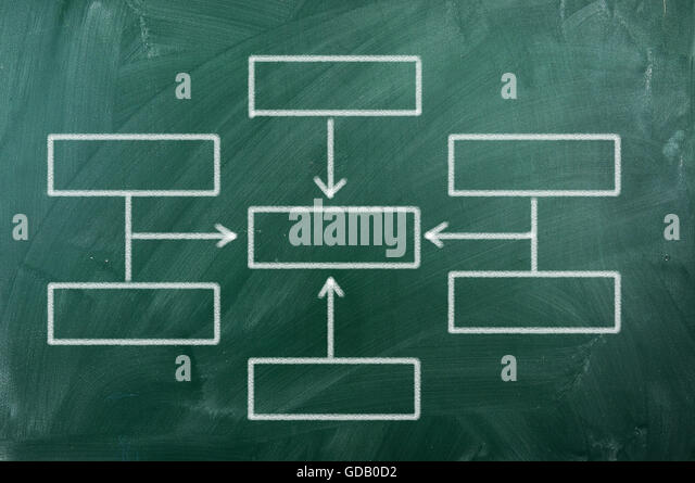 Flowchart Vector Illustration Stock Photos & Flowchart Vector