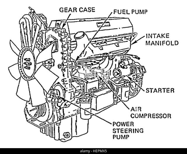 Detroit Diesel Engine Diagram