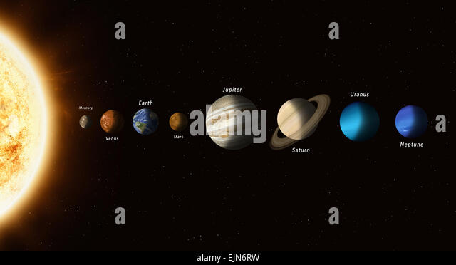 Solar System Planets Orbit Stock Photos & Solar System ...