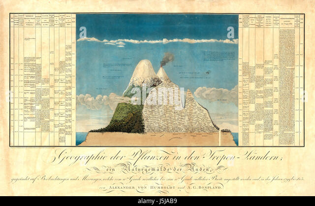 Volcano Diagram Stock Photos Volcano Diagram Stock Images Alamy