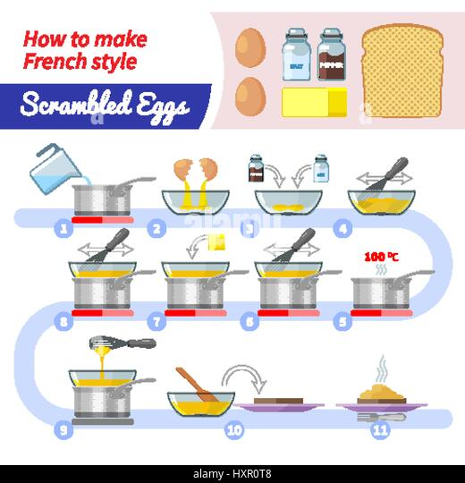 Sandwich ingredients illustration stock photos sandwich for French style scrambled eggs