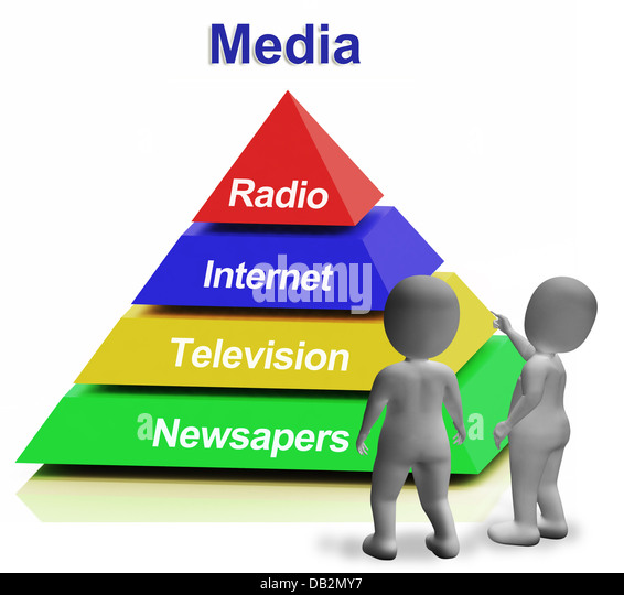 television newspapers and the internet which of Television's arrival in the 1950s began the decline of newspapers as most people's source of daily news but the explosion of the internet in the 1990s increased the range of media choices available to the average reader while further cutting into newspapers' dominance as the source of news.