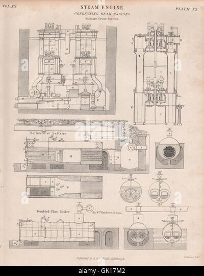 Beam Steam Engine Photos Beam Steam Engine Images – Diagram Of Condensing Steam Engine