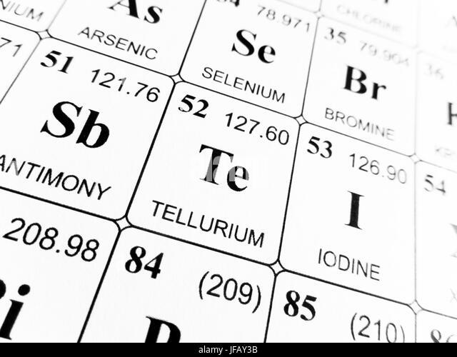 Tellurium Element Periodic Table More Information Kopihijau