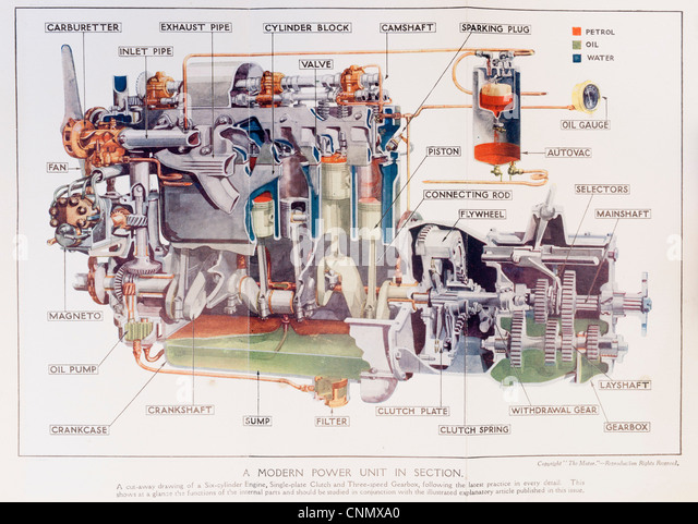 car engine diagram stock photos car engine diagram stock images 1920s motor manual colour diagram of how the engine and gearbox of a 1927 car
