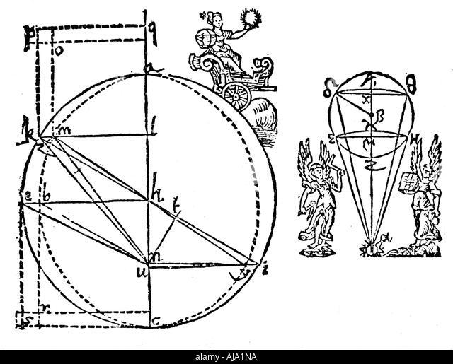solar system diagram stock photos  u0026 solar system diagram