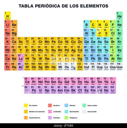 Periodic table elements science background cut out stock images periodic table of the elements spanish labeling stock image urtaz Image collections