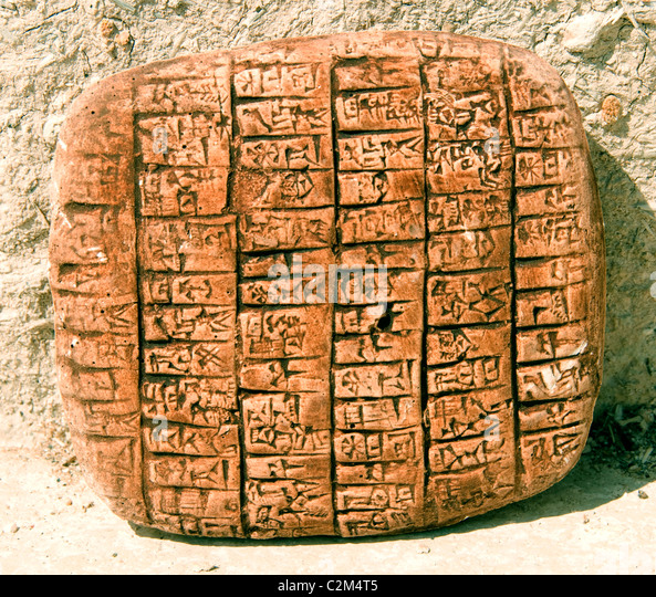 akkadian cuneiform Akkadian words in modern assyrian one writing in akkadian on a cuneiform tablet, the other writing in aramaic on a parchment or papyrus sheet.