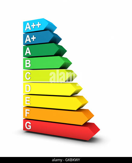 Energy Class Label Stock Photos & Energy Class Label Stock Images ...