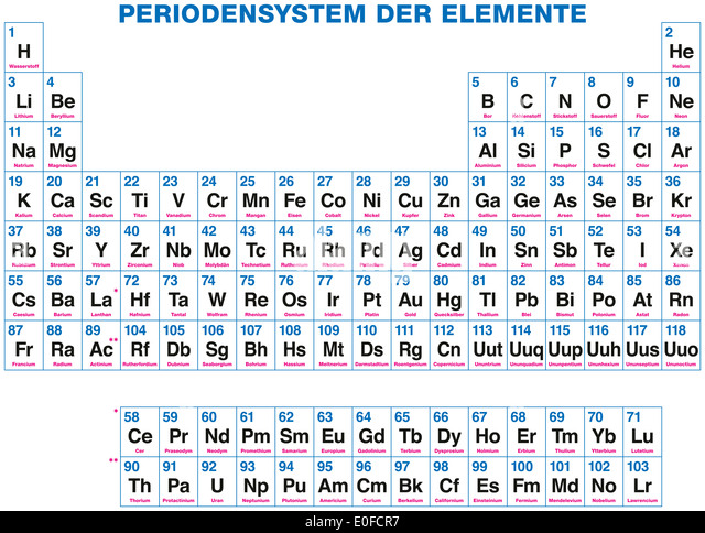 Metals and atomic number stock photos metals and atomic number periodic table of the elements german labeling 118 chemical elements organized on the urtaz Gallery