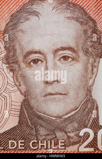 Forex chilean peso