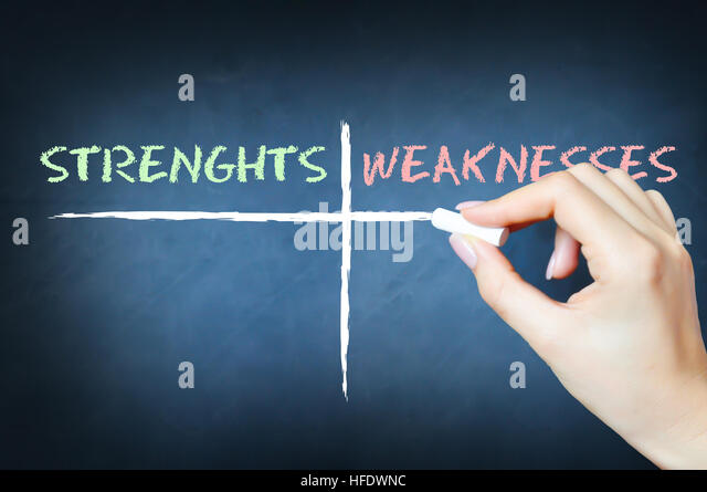 my strengths weaknesses Discussing your strengths and weaknesses can be one of the most difficult parts of the job interview but don't panic when a recruiter asks you this question—we've got your back with an answer that will help you look like a star.