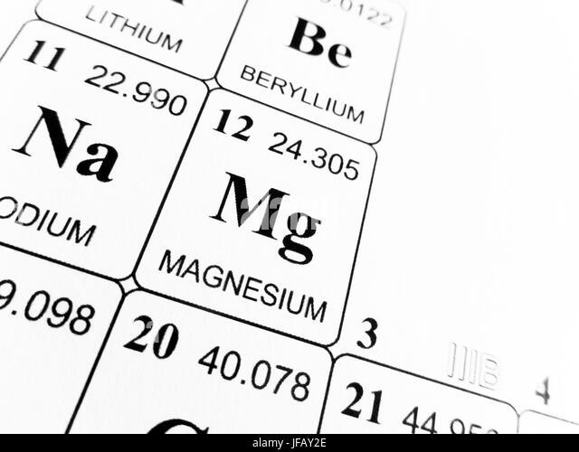 Periodic table magnesium atomic mass images periodic table and periodic table magnesium atomic mass images periodic table and periodic table magnesium atomic mass image collections urtaz Gallery