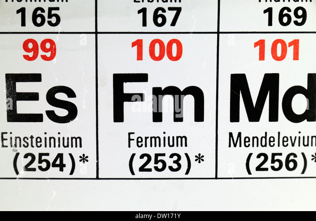 Relative atomic mass stock photos relative atomic mass stock fermium fm as it appears on the periodic table stock image urtaz Gallery