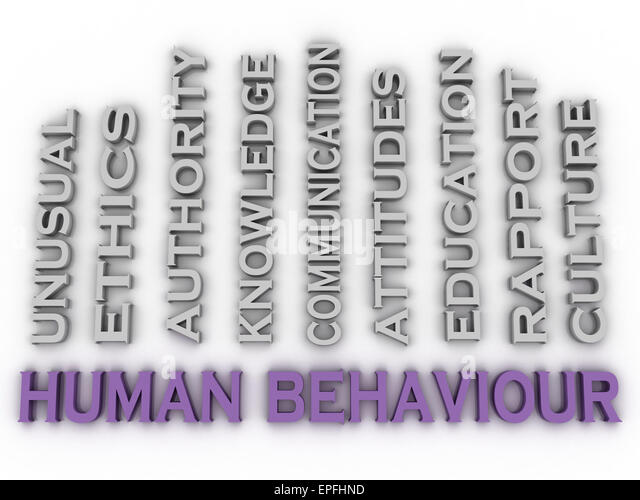 behavioural business concept The business analysis core concept model™ (baccm™) describes the   behavioural: definitions focus on the best available evidence about actual  human.