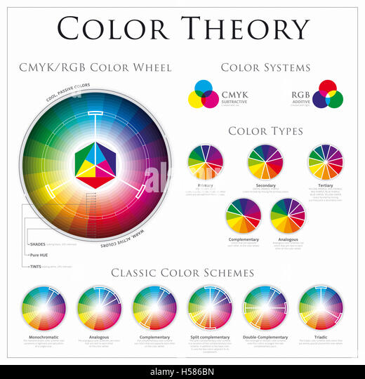 Color Wheel Chart Cut Out Stock Images  Pictures  Alamy