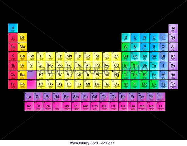 Dmitri mendeleev stock photos dmitri mendeleev stock for 118 periodic table