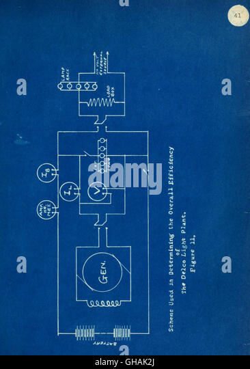 test of a delco lighting plant 1917 ghak2j delco stock photos & delco stock images alamy delco light plant wiring diagram at reclaimingppi.co