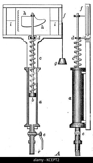 steam engine diagram stock photos  u0026 steam engine diagram stock images