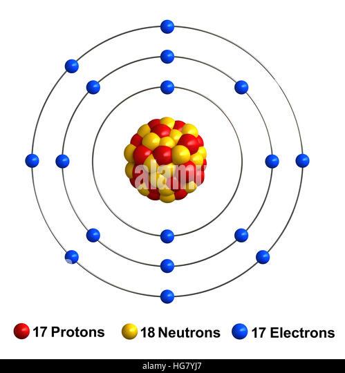 Chlorine Atom Model 3d | www.pixshark.com - Images ...
