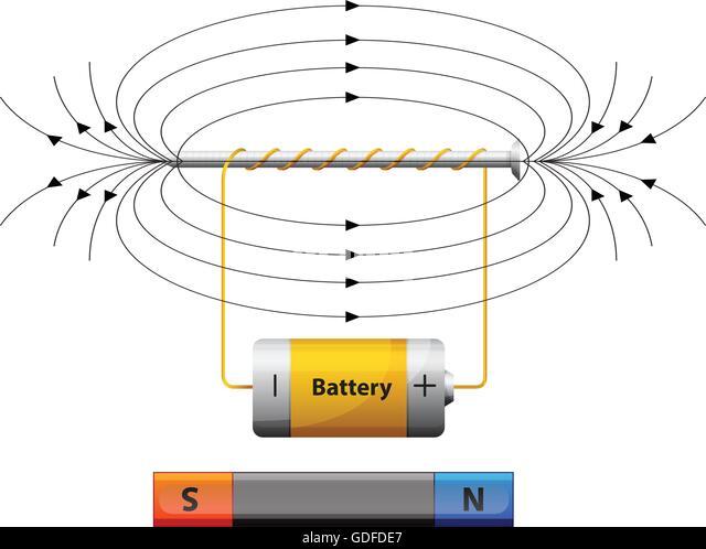 Battery Diagram Stock Photos Amp Battery Diagram Stock