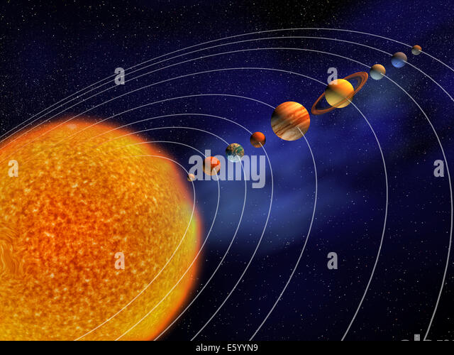solar system map 3d - photo #47