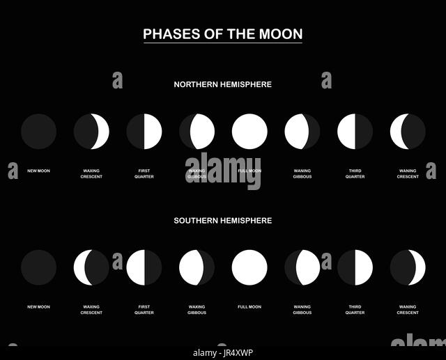 December 2017 Moon Phases >> Moon Phases Stock Photos & Moon Phases Stock Images - Alamy