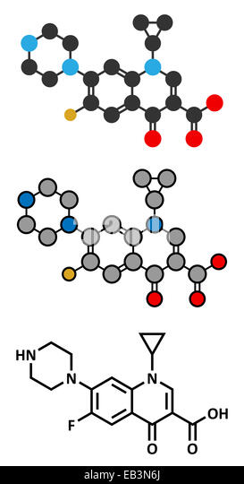 Ciprofloxacin antibiotic class
