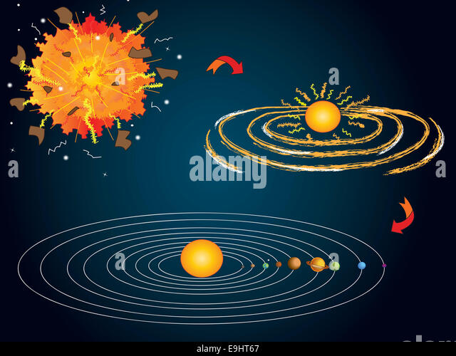 Formation Of The Solar System Stock Photos & Formation Of ...