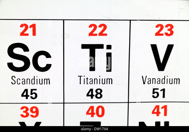 Relative atomic mass stock photos relative atomic mass stock titanium ti as it appears on the periodic table stock image urtaz Gallery