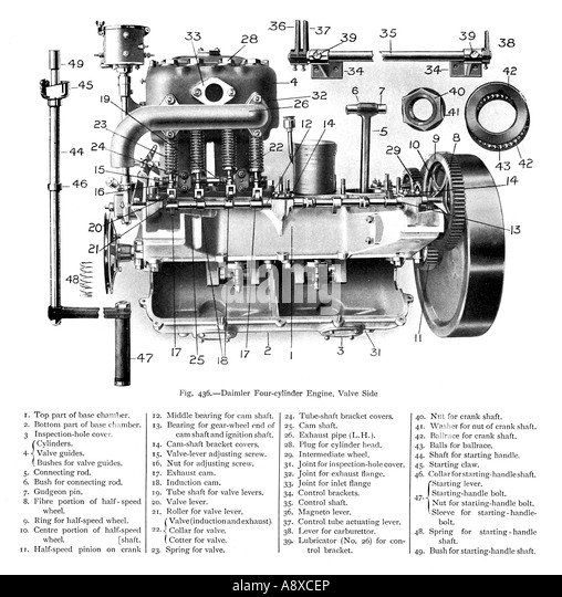 car engine diagram stock photos car engine diagram stock images daimler four cylinder petrol car engine stock image