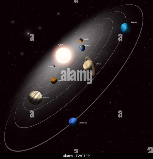 Earth Orbit Around Sun Stock Photos & Earth Orbit Around ...