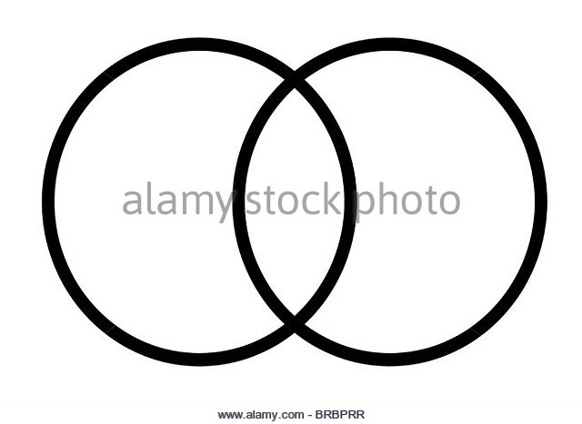 Venn diagram stock photos venn diagram stock images alamy venn diagram stock image ccuart Images