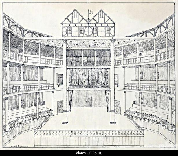 Globe Theatre Blueprints Related Keywords