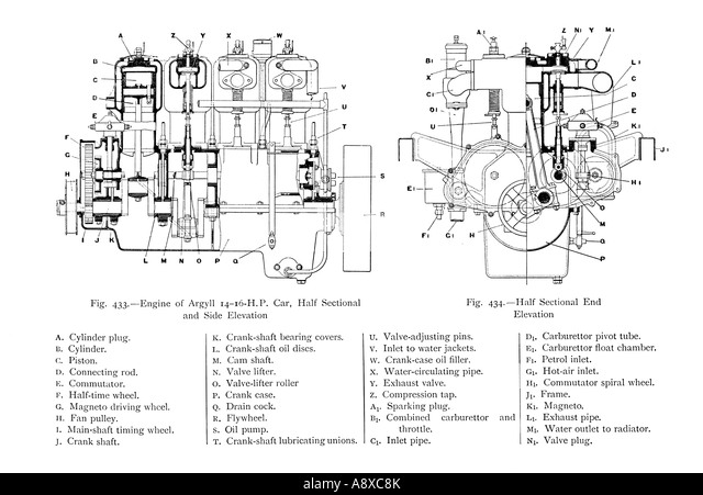 petrol engine stock photos  u0026 petrol engine stock images