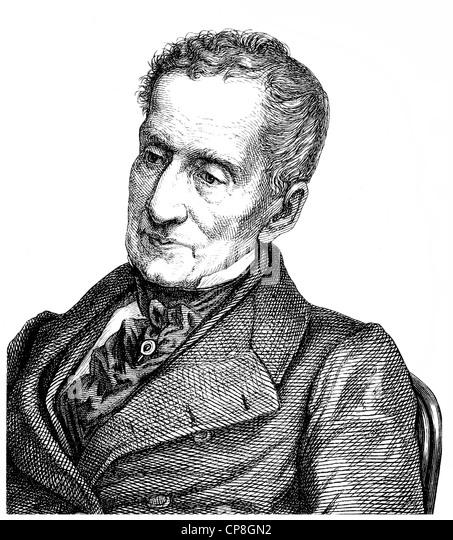 Klemens Von Metternich Young