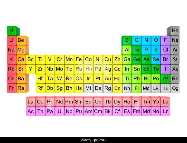 Nihonium stock photos nihonium stock images alamy for 118 periodic table