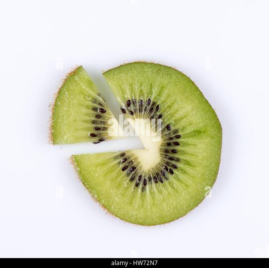 Tree Pie Chart Stock Photos & Tree Pie Chart Stock Images - Alamy