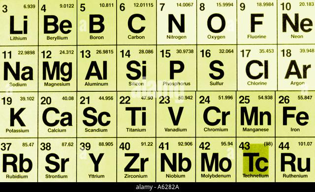 Periodic table stock photos periodic table stock images alamy sample of periodic table stock image urtaz Images