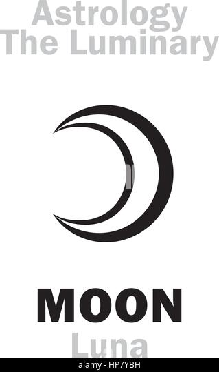 moon hindu singles The moon phase calculator shows exact times of the various moon phases for new delhi, delhi, india in year 2018 or in other locations and years.