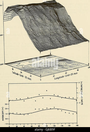 Spectral analysis stock photos spectral analysis stock for Ocean floor description