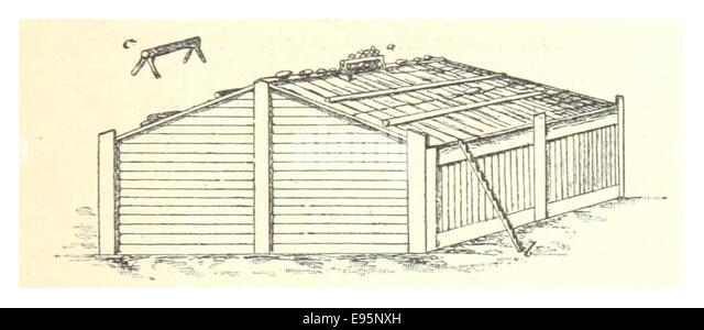 KRAUSE(1885) P145 Jendestake, Kleines Quadratisches Haus Mit Zugang C3BCber  Das Dach