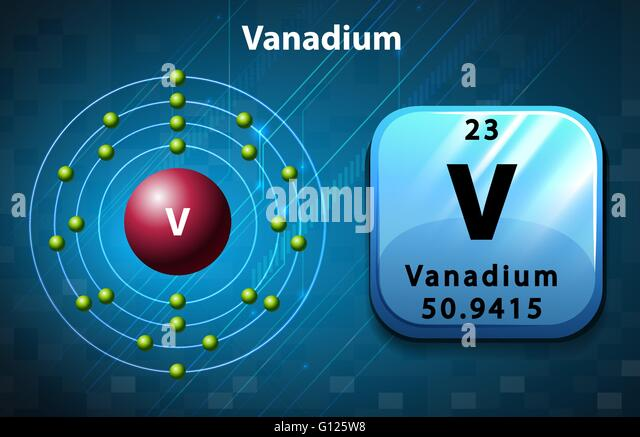 Vanadium stock photos vanadium stock images alamy - Vanadium symbol periodic table ...