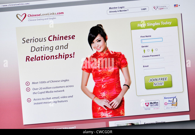 Dating Sites Compared Uk