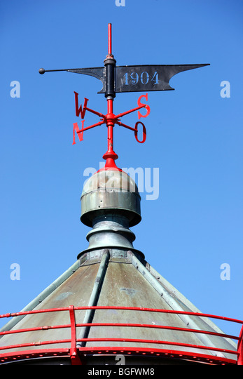 Direction Indicator* Di_Indicator - Libra