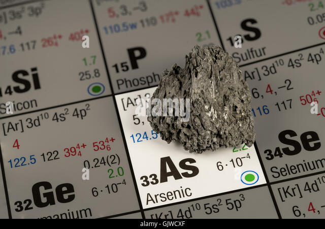 Arsenic stock photos arsenic stock images alamy for Arsenic ptable